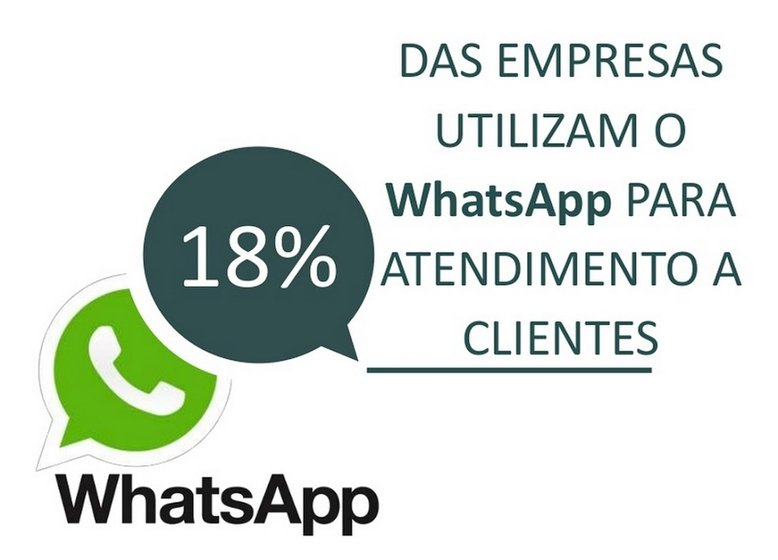 bruno marinho curso whatsapp marketing marketing no whatsapp whatsapp marketing whatsapp para negocios